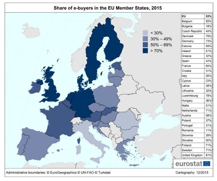 Acquisti online, Italia quart'ultima della classifica europea 26%